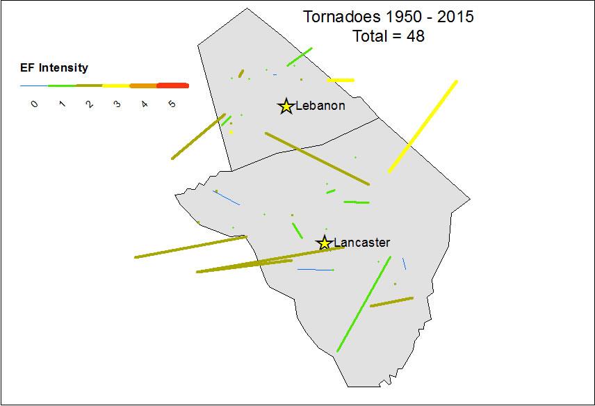 Lancaster Lebanon Tornado Plots Abridged